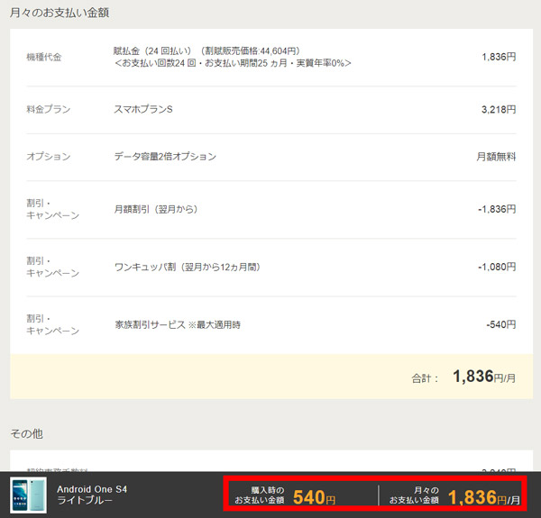 Android One S4の金額
