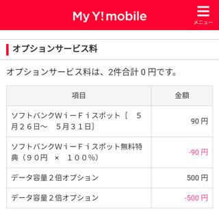 ワイモバイル初月料金-オプション料金