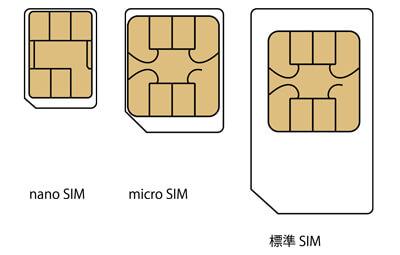 SIMカードは3種類ある