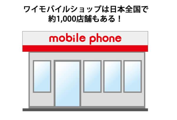 ワイモバイルショップは日本全国で約1000店舗